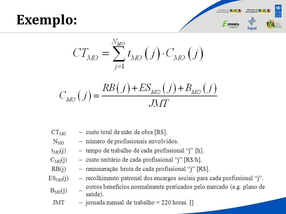 Exemplo: CTMO – custo total de mão de obra [R$]. NMO